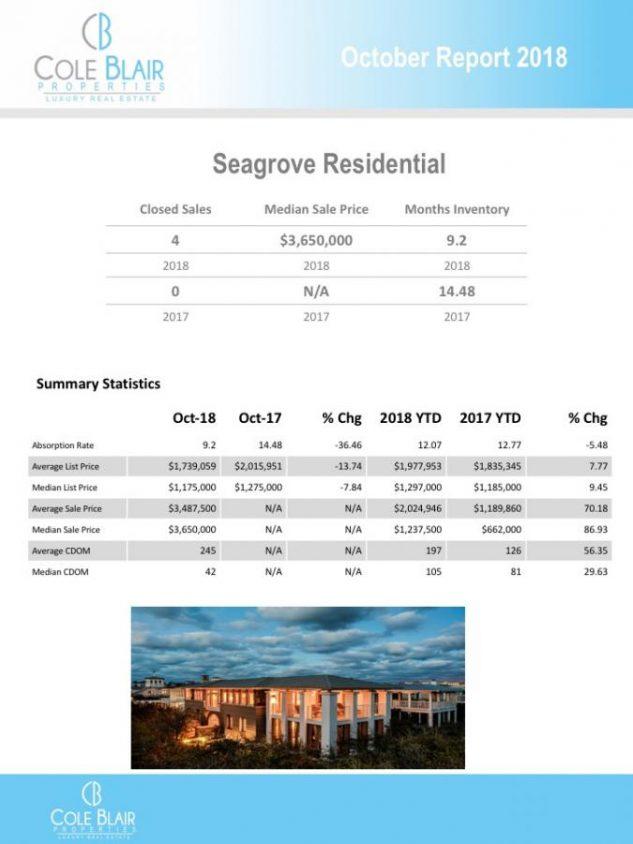 Seagrove